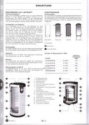 Wasserspeicher 210 L