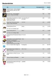 Restposten NEUWARE 472 Teile Verkaufe