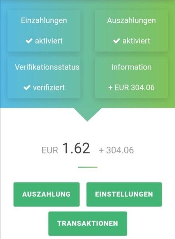 Automatisch Geld zuhause verdienen
