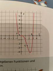 Mathenachhilfe