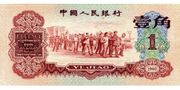 Banknote Peoples Bank of China