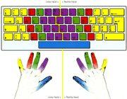 Tastaturschreiben in 3 Stunden - Das
