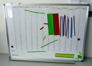 Planungstafel GENIE AP2000 Jahresplaner