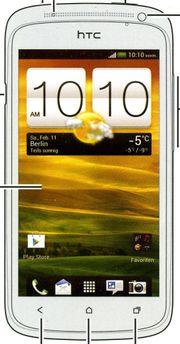Mobiltelefon HTC One S
