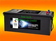 Solarbatterie 12 V