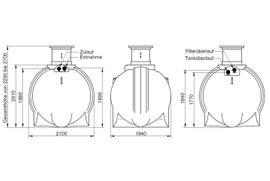AKTION - Regenwassertank NEMO 4000 Liter: Kleinanzeigen aus Theresienfeld - Rubrik Sonstiges für den Garten, Balkon, Terrasse