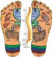 Fußreflexomassage