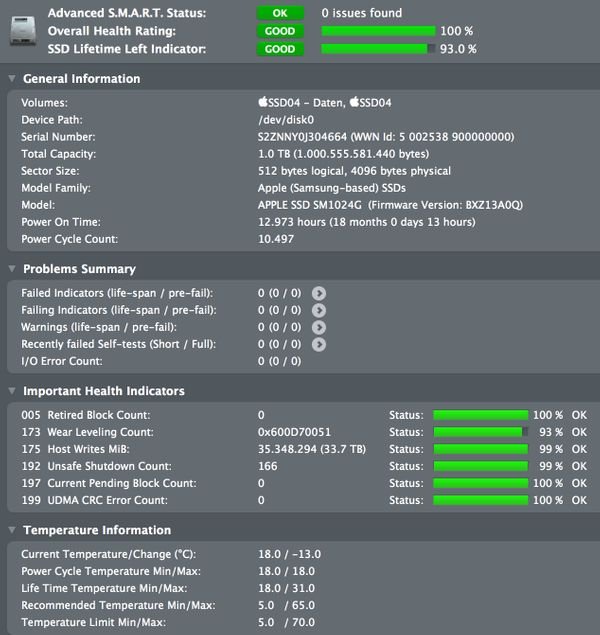 original APPLE- SAMSUNG 1TB SSD