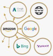 Kostenfreie Werbung auf Google Adwords