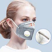Mund-Nase Atemschutz