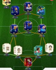 Fifa Ultimate Team Account mit