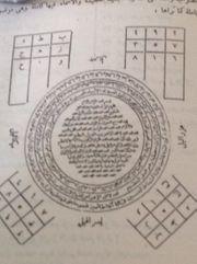 Arabische Liebeszauber-PRF-Erfolgsmagie -stärkste Ritualmagien-Yavas Medium