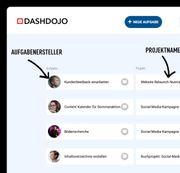 Aufgabenmanagement-Tool Projektmanagement für Unternehmen