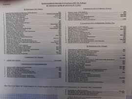 Tickets / Eintrittskarten - Schlemmerblöcke Gutscheinbücher 2021 für Gütersloh
