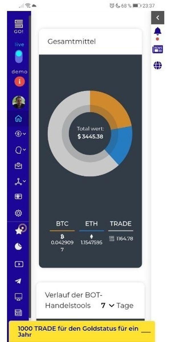 Bitcoins vermehren voll Automatisch