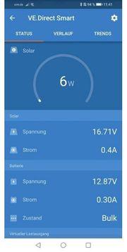 Dachdurchführung Solarpanel 25 bis 140