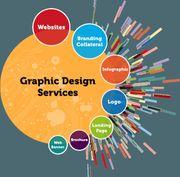 Web Grafik Designer Job suchen