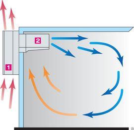 Kühlzelle mit Aggregat Lieferung u: Kleinanzeigen aus Duisburg Asterlagen - Rubrik Sonstiger Gewerbebedarf