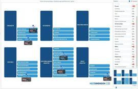 Unternehmensberatung - TimeWaver Coaching Vorsprung durch: Kleinanzeigen aus Hamburg - Rubrik Geschäftsbeziehungen, gewerblich