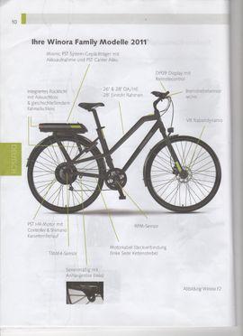 Sonstige Fahrräder - gebrauchtes neuwertiges eBike mit defektem