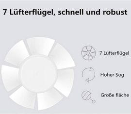 Bild 4 - O 100mm Badlüfter Wandlüfter Ventilator - Gelsenkirchen Resse