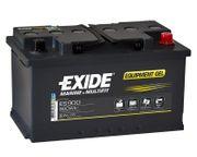 Exide Equipment ES900 80Ah Gel