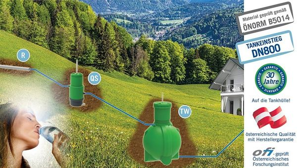 AKTION - Trinkwasser Komplettpaket Neuware - direkt