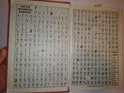 The Modern Reader s Japanese-English
