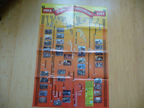 Harley Davidson Modell Datenblatt für