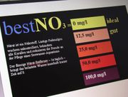 bestNO3 Hochwirksamer Nitratentferner für das