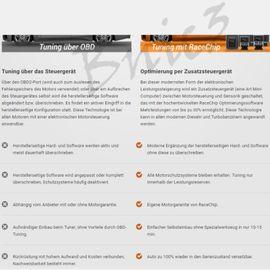 Racechip Pro2 2 0 TDI: Kleinanzeigen aus Wiesentheid - Rubrik Tuningteile und -Zubehör, Chiptuning