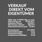 Kapitalanlage in 90491 Nürnberg - direkt