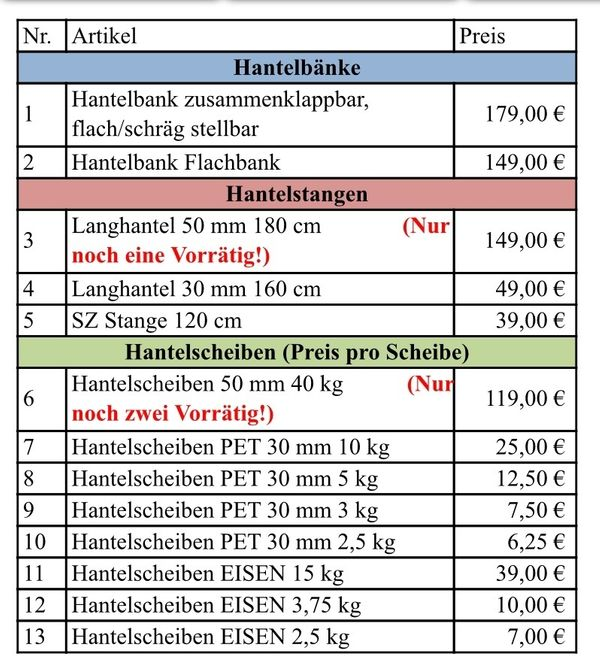 Hantelscheiben Hantelstange Gewichte für Hantelbank