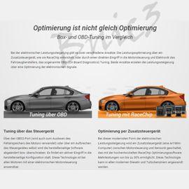 Tuningteile und -Zubehör, Chiptuning - Racechip Pro2 Audi A4 A5