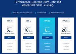 vServer nur 12 EUR im: Kleinanzeigen aus Hannover Badenstedt - Rubrik PCs über 2 GHz