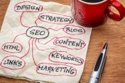Homepage Blogs Werbebriefe Produktbeschreibungen einfach