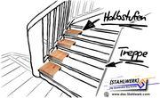 Halbstufen - DIE Alternative zu Treppenlift
